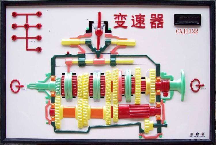 解放汽车CA1122J电教板 简介:本品采用铝合金框架,表面采用彩色有机玻璃压模成型,线路流向灯光演示,程控教鞭控制,转动式字幕显示。 规格:1200800120mm;电源:12V直流电源 使用方法:将板面电线接在电源箱的12V直流电源上(红色为+级)将教鞭插入孔内(电源指示灯亮)、按下教鞭上按钮开关即可演示。          CA1121J电教板14件,价格30000元(全套附带电源箱1台,程控电教鞭1条)