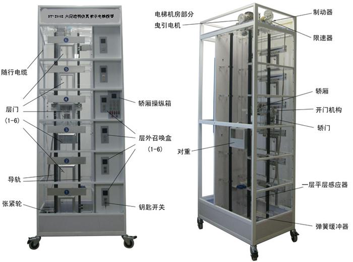 电梯安全运行保护等功能,以及电梯停用,急停,检修,慢上,慢下,照明和