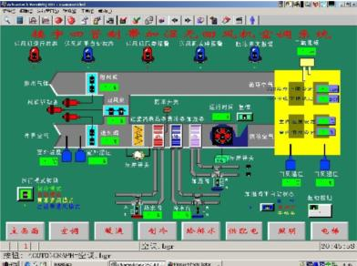 15,楼宇空调监控系统实验实训装置       硬件设备图片: ⑴系统实训