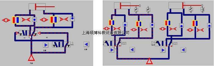 plc模块 1 块 6 气泵 空气压缩机 1 只 7 qgx25ⅹ100 单作用气缸 2